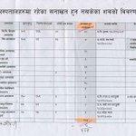 RT @PandeyJaideep: #NepalEarthquake:List of unidentified bodies.Pls Share @suhelseth @madversity @kashishds @rukmini_shrini @TedhiLakeer ht…