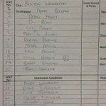 #BWFC team to face @afcbournemouth. #BOUvBOL http://t.co/ADw3DE0ofq