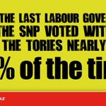 How many times did the SNP vote with the Tories under the last Labour govt.? #voteLabour http://t.co/9eH9BaBq5N