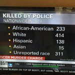 Shit yall might want to riot too. RT @RubbinsRacin_88: @cthagod What about all the white folk killed by police? http://t.co/HBqUQuRSHE