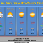 Cool today, then a warming trend. #MOWX #KSWX http://t.co/m2b9Yz83C7