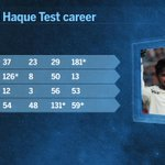 Mominul Haque gets his 12th fifty-plus score in his first-13 Tests. Only Gavaskar and Mark Taylor did better http://t.co/PeuTdJlypm