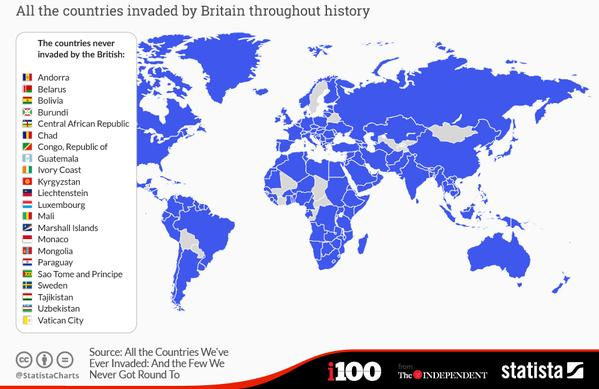 comparison between the british empire and