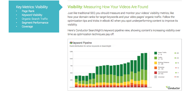 NEW! The Complete Guide to Expertly Measure Video #SEO: http://t.co/5ccxA6iDTq #digitalmarketing http://t.co/fLiFjmjKtK