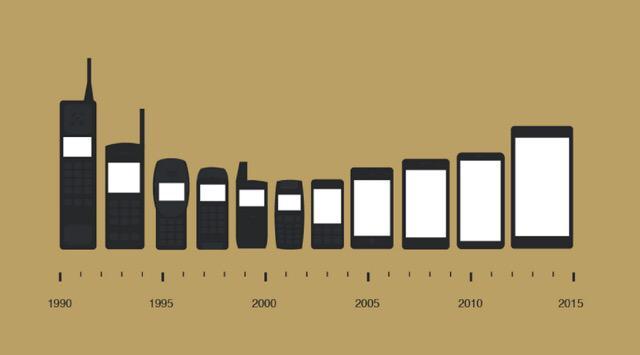 Evolution? http://t.co/QUjSgSytTH