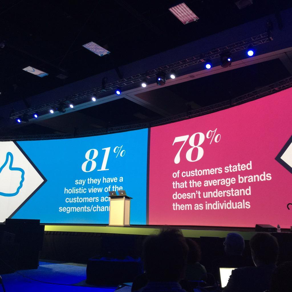More data saying brands and customers are disjointed. #IBMAmplify #cmo http://t.co/o2k86Qtjzb
