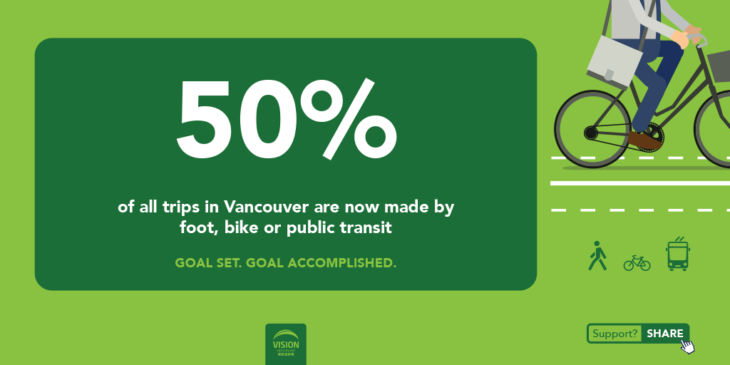 This is huge:  #cycling #transit #walking #pedestrian #activetransportation #vanpoli #GreenistCity http://t.co/vf3BnApWKm