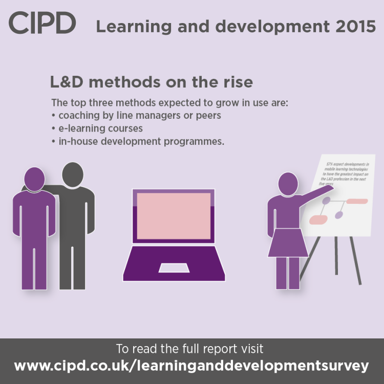 Our #L&D Survey shows hands-on culture of learning emerging & internal dev options #cipdldshow http://t.co/blwGny9LO7 http://t.co/BCWO31aFvZ