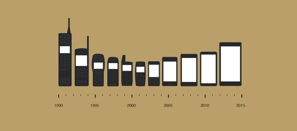 A great image comparing Mobile Phone sizes over the years. http://t.co/59BHTTv3wt