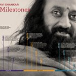 RT @IndiaToday: @SriSri Ravi Shankar's 59th Birthday: 10 Interesting facts you shouldn't miss about him! http://t.co/24teG6piD0