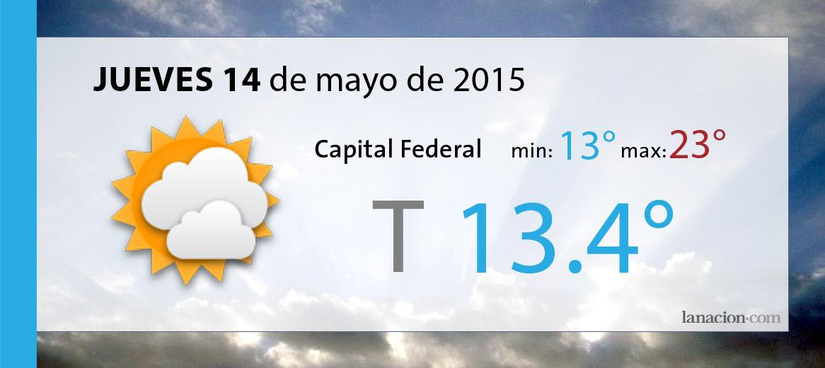 Tiempo clima ahora capital fijate seguir resto del - Temperatura terrassa ahora ...