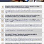 @Cs_Oviedo @LuisPferreras @Cs_Asturias @xelu @CanorGarcia Los diez puntos anticorrupción de Cs  http://t.co/XMODNE0S33