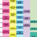 明日はkeishi tanaka band setのサポートでビバラに参戦します!12:15から! 早いけども見に来てくださいな! #ビバラ http://t.co/muz084UnAW