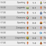 El Sporting lleva 2 meses jugando en binario http://t.co/r9hNs4Z1Yo