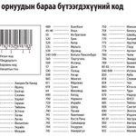 Улс орны бараа бүтээгдэхүүний код гэнэ хэрэгтэй шүү Рт http://t.co/Ytxrapd1FQ