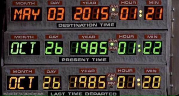 TODAY IS THE DAY THAT MARTY MCFLY GOES TO THE FUTURE YOU WONT BE ABLE TO RETWEET THIS ON ANY OTHER DAY. http://t.co/KqHNBGiWTi