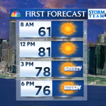 UPDATED #NYC DAY PLANNER: Sun & beautiful temps this afternoon. Highs in the lower 80s. Cooling sea-breeze coast: http://t.co/5jBfBpgWJL