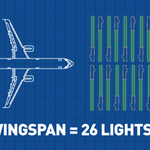 The wingspan of a JetBlue Airbus A321 is roughly the length of 26 lightsabers. #MayThe4thBeWithYou #ThePlaneTruth http://t.co/02qEjAINvU