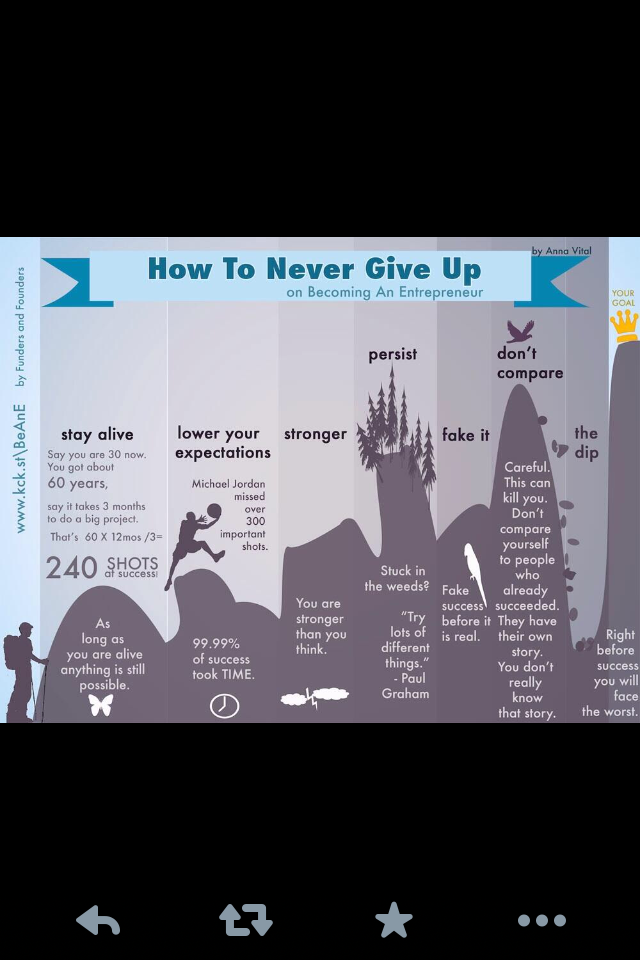 #dearentrepreneur Never give up on your dream of being an entrepreneur. http://t.co/uGF1RhCFQf