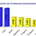 Profesores universitarios entran al Records de Guinness por el peor salario a nivel mundial @marquezcvm #CrisisUniVE http://t.co/3JtpLPwxVu