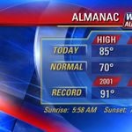 #high today #85 #summer preview @fox29philly news #philly http://t.co/w1Sc65VSp5