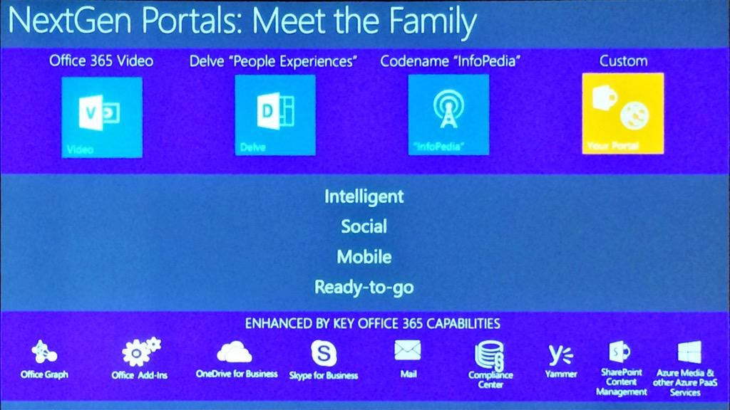 SharePoint's NextGen portal strategy and roadmap #msignite http://t.co/ikqP7s8wJG
