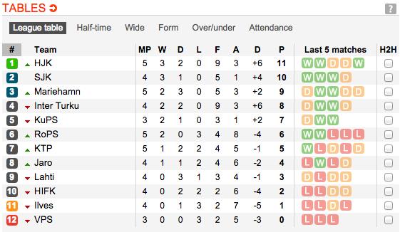 Finland League - image 7