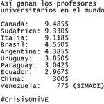 Los profesores universitarios en Venezuela tienen sueldos de pregoneros de periódicos. http://t.co/2FemGxOlRU