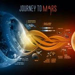 """Bolden: On our #JourneyToMars: """"This plan is clear.  This plan is affordable.  And this plan is sustainable."""""""
