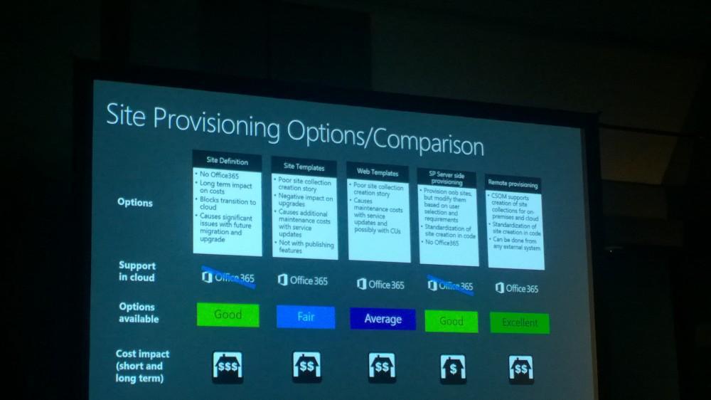 Options for Site Provisioning #msignite http://t.co/fn6wgJdKjj