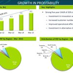 KCB Bank Group saw its First Quarter of 2015 profit before tax rise by 12% to hit Kshs.6.2B #KCBQ1Results http://t.co/70pPhYOzlq
