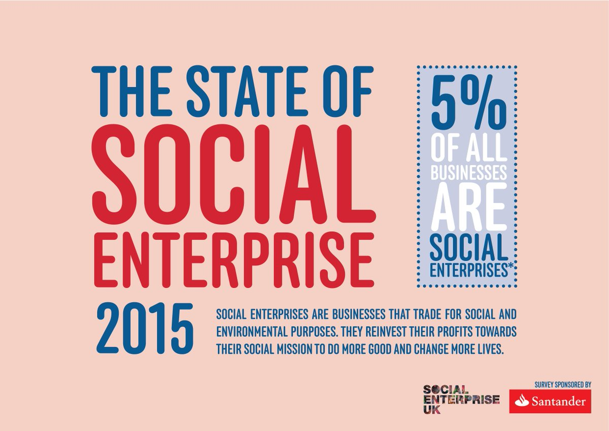 Initial data from the State of #Socent Survey is out today. Find out more - http://t.co/IgTCVrUB38 #socentsurvey http://t.co/vG8OilXWok