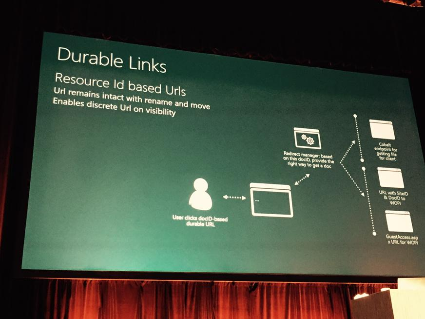 Cool new feature: Links won't break when you rename file in SharePoint 2016. Resource based Url. #SP2016 #MSIgnite http://t.co/dNLOPcxKpP