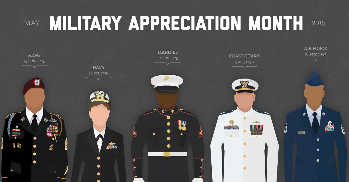 Retweet to say 'Thank You' to our brave men and women in uniform. #MilitaryAppreciationMonth http://t.co/Z4Hy9gOJnr