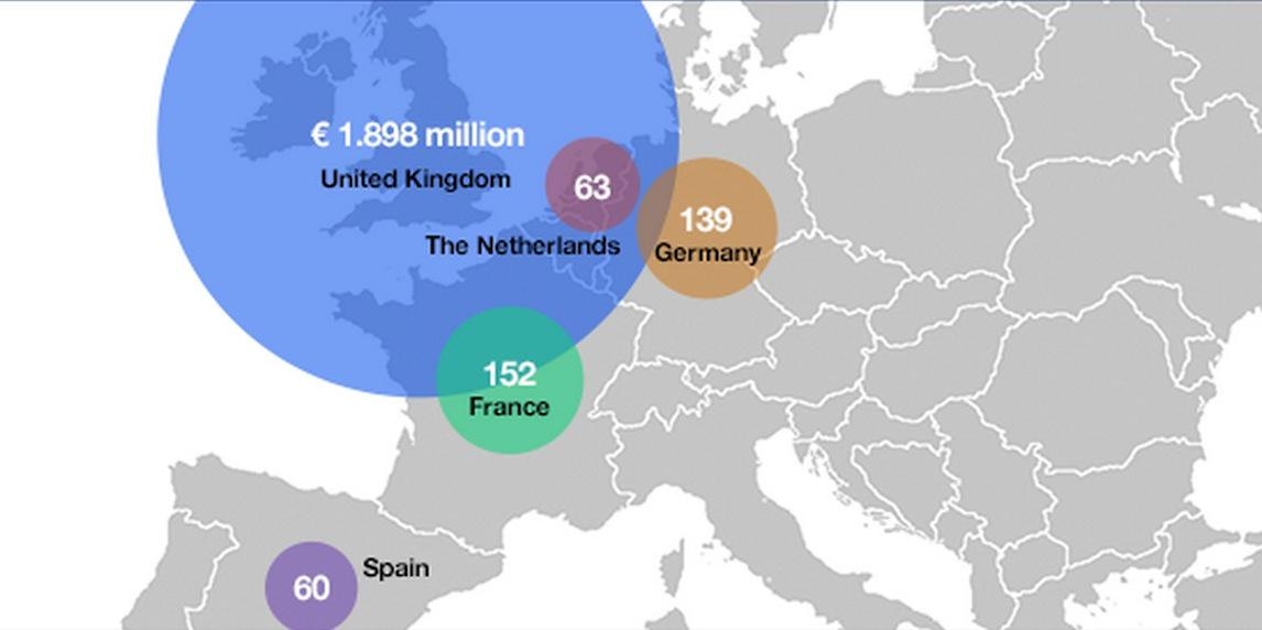 [fr] La fulgurante ascension du #crowdfunding en Europe http://t.co/2fZImQoL9i http://t.co/RrFxmEsZUh