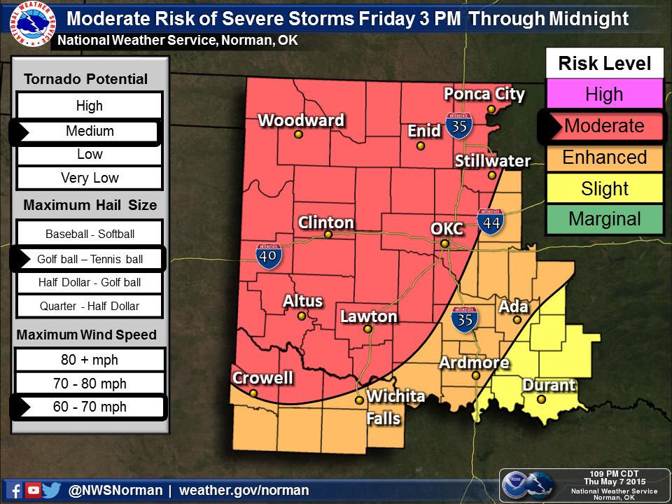 Tomorrow is one of those days. Pay attention to the weather all day. Afternoon/evening tornadoes possible. #okwx http://t.co/Bl0z6lC6FE