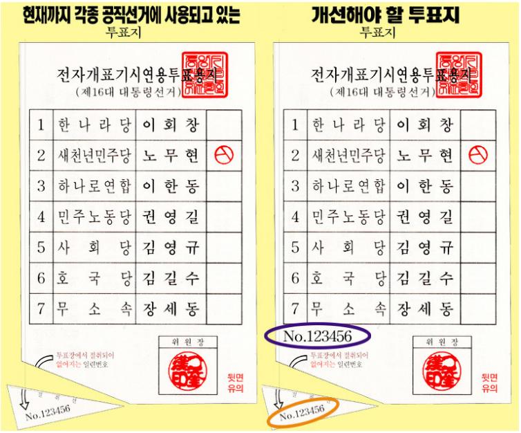 """부정선거를 방지하기 위해 만들어 놓은 """"일련번호""""는 왜 없엣을까? http://t.co/AX3mDCHjjV"""