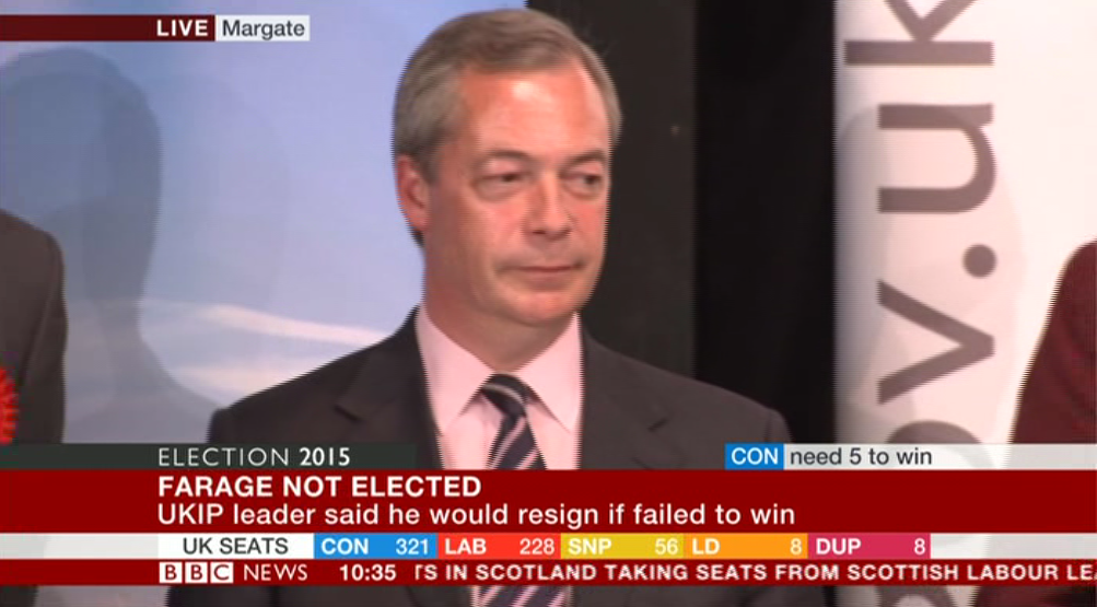 Nigel Farage loses in South Thanet  http://t.co/mzH3JEroID #GE2015 http://t.co/yMet0gXvXK