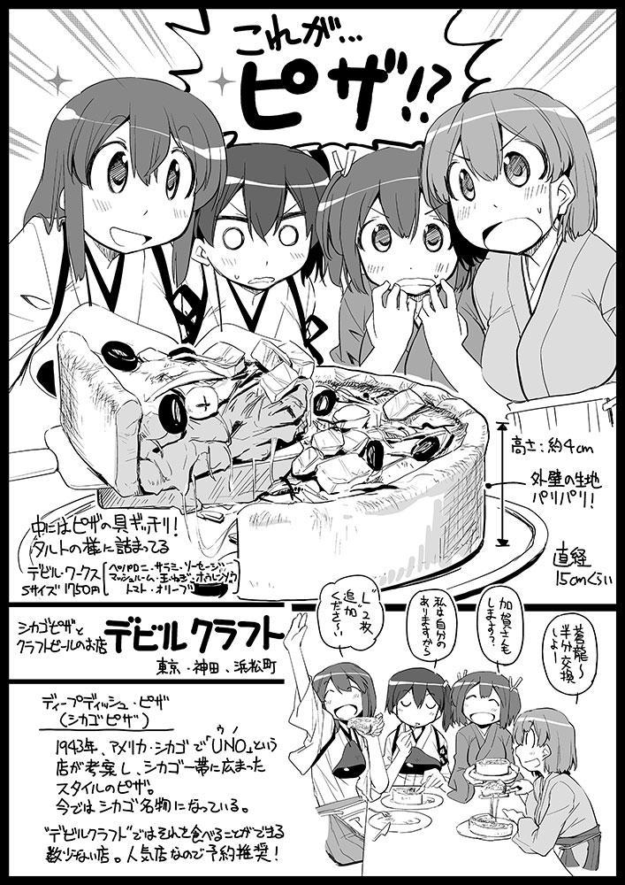 赤城「こんなピザあったなんて!!ここは天国ねっ!!」 http://t.co/Cj8FgVSxJb