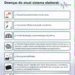 Não à Deforma Política. #DistritaoNao #NaoaPECdaCorrupcao http://t.co/Qwp9hg5Z3Y