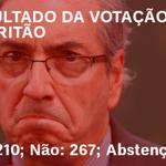 """Foi derrotada a proposta do """"Distritão"""". Vence a democracia! #DistritãoNão! http://t.co/DEUiDwLX3r"""