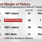 Cavs had the 2nd largest margin of victory to sweep themselves into an NBA Finals appearance http://t.co/2US2p6UdDX