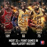 .@KingJames tied @kaj33 for most 30-point games in @NBA Playoff history #NBAPlayoffs http://t.co/xclUi5RKU7