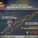 http://t.co/4QsuhFMSsz - Golden Boots! Aguero, Striker Argentina Kedua Peraih Top Skor Premier League http://t.co/nqtP66mnlz