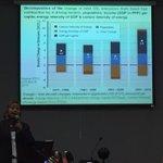 Dr Rawshan Ara Begum discusses impact of climate change in Southeast Asia. #Media21 @inquirerdotnet @CFImedias http://t.co/Gm1kldu6QW