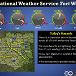 Severe storms across north/central TX today. Hail, strong winds, tornadoes all psbl. Spread the word! #dfwwx #ctxwx http://t.co/0zcOVrMXRJ