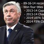 #SuaraBolaneters Layakkah Ancelotti dipecat Real Madrid? Berikan opini eleganmu. http://t.co/hmJY5yMy75