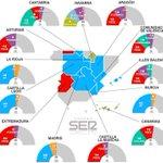 El mapa de los pactos postelectorales más probables tras el 24-M http://t.co/5j0JntWrNj Por @SusanaElguea http://t.co/zXSWG601Hs
