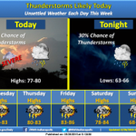 Unsettled Weather pattern in store for the rest of the week. Severe storms possible today. #Weathersafety #Inwx http://t.co/jEXJ2xZWUq