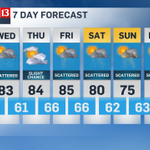 warm, muggy & stormy in the 7 day forecast. #indy #inwx http://t.co/QS105iCRl3
